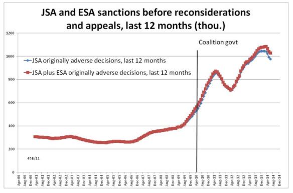 sanctionsgraph